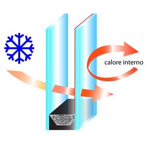 vetrata isolamento termico