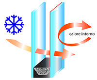 vetrata-isolante-basso-emissiva